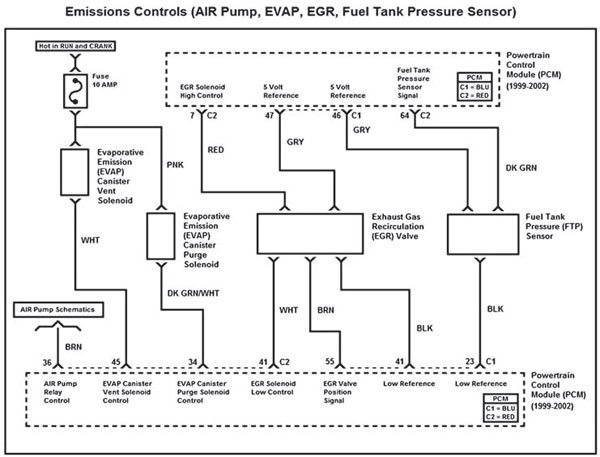 Although the PCM is capable of controlling AIR, EGR, and EVAP, using the PCMs emissions controls does not necessarily mean emissions compliance in your state or county. Before removing emissions equipment, check with your local emissions laws. Removing emissions components also requires turning off (or disabling) the DTC processing enablers and DTC MIL enablers within the PCM calibration.