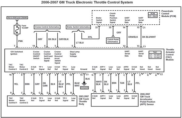 gm gen iii ls pcm  ecm  electronic throttle equipment guide