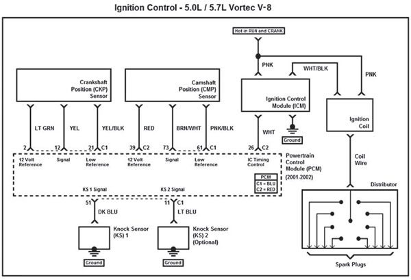 Fig. 6.2. The V-8 and V-6 Vortec ignition system components have remained unchanged since 1996. All 1996-newer Vortec V-8 and V-6 engines use the same ignition module, ignition coil, CKP sensor, and CMP sensor. Due to the variations in engine size, and for accuracy, several different knock sensors have been used. Because only the PCM has been changed throughout the years, the 2001-2002 Gen III PCM (GM# 12200411) may be used with any 1996-newer V-8 and V-6 Vortec engine.