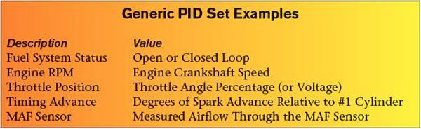 """Higher-end scan tools display manufacturer-specific PIDs that reveal a more in-depth look at the operation of the engine and transmission. This """"enhanced"""" PID set is more expensive. This cost is often built into the price or available as an add-on feature."""