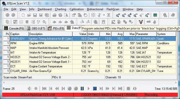 A scan tool package such as EFILive displays generic, enhanced, and user-defined PIDs. EFILive's hardware interface allows for external signal inputs that can be configured within the software to monitor devices such as a wide-band O2S.