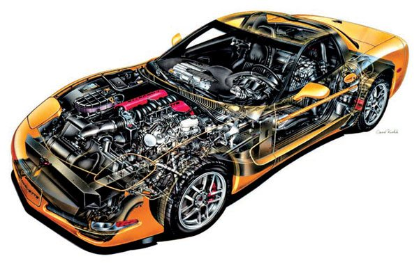 The Gen III platform began life as the replacement for the LTI/LT4 engines, and it was first installed between the frame rails of the 1997  Corvette. It was also installed in the 1998 Camaro/Firebird models as well as the truck and SUV lines. (Photo Courtesy General Motors)