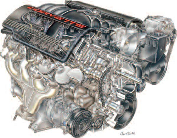 The original Gen III, the LS1. All subsequent small-blocks draw their roots from this engine. Though features like a cam-in-block, pushrod architecture, and the 4.4-inch bore spacing of the original Gen I were retained, virtually nothing else was. This means that as good as the older small-blocks were, this new engine design offered reliability and power potential above and beyond those previously possible. (Illustration courtesy of General Motors)