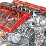 Intro to GM's LS Gen III and Gen IV: The Small-Block Chevy Reborn