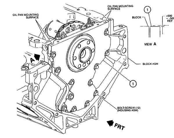 """32. While the front and rear covers on the Gen III V8 essentially """"self-locate"""", this illustration shows how to measure the exact tolerances the GM manufacturing process recommends. (Illustration courtesy of GM)"""