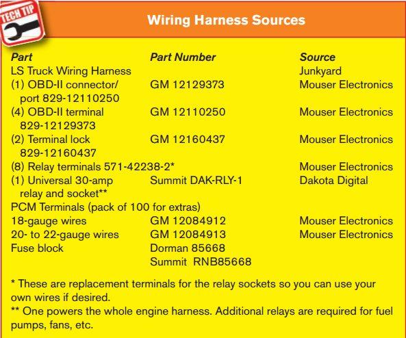 camaro and firebird ls swap wiring guide • ls engine diy adapting an lsx wiring harness